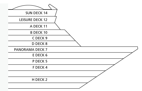 P&O - Pacific Pearl Deck 4 overview