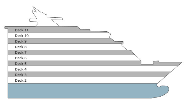Vision Of The Seas Deck Plan