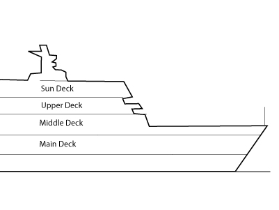 Viking Sun Deck 6 overview