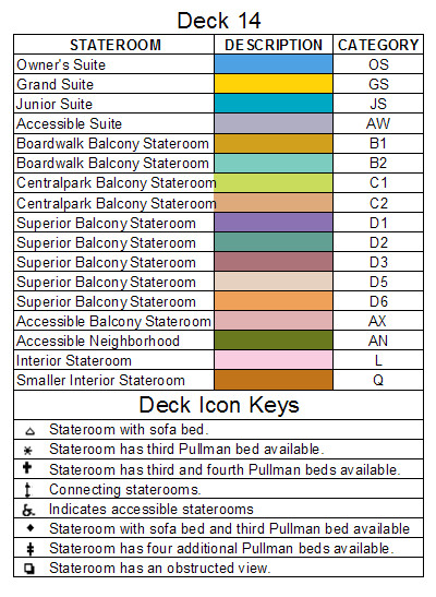 Oasis Of The Seas Deck 14 plan keys