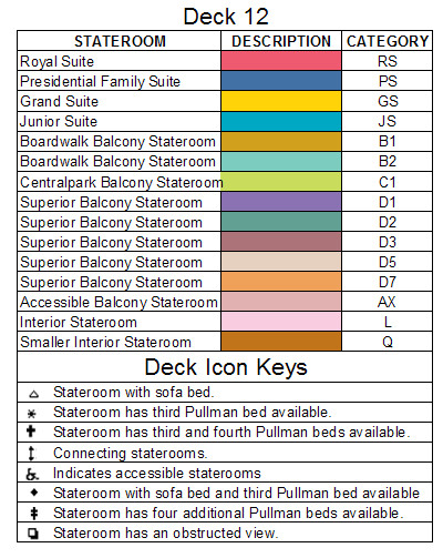 Oasis Of The Seas Deck 12 plan keys