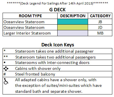 Arcadia G Deck plan keys