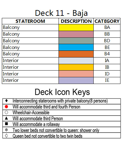 Emerald Princess Baja Deck 11 plan keys