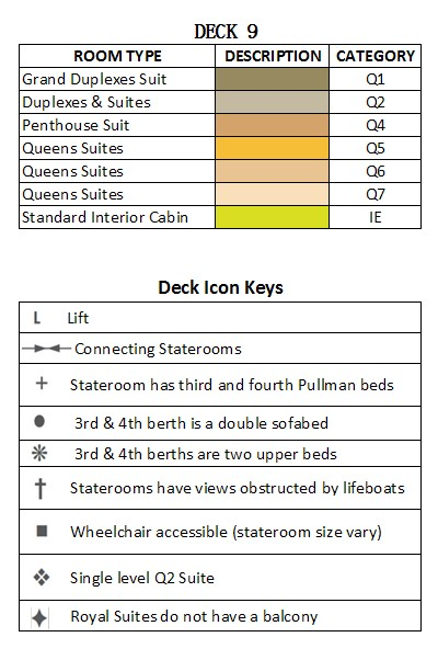 Queen Mary 2 Deck 9 plan keys