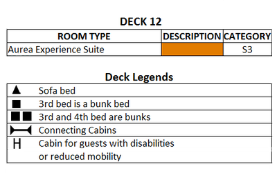 MSC Armonia Zaffiro Deck 12 plan keys