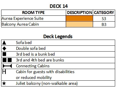 MSC Magnifica Deck 14 - Positano plan keys