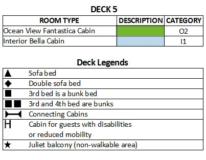MSC Magnifica Deck 5 - Sorrento plan keys