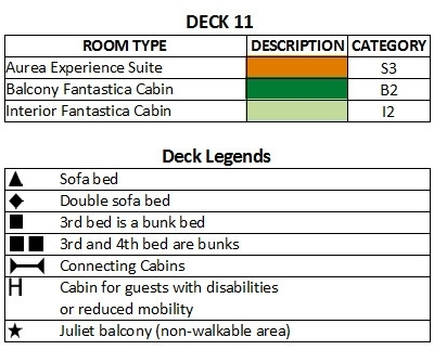 MSC Magnifica Deck 11 - Ischia plan keys