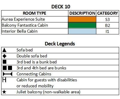 MSC Magnifica Deck 10 - Riccione plan keys