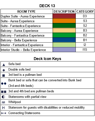 MSC Grandiosa Deck 13 - Magnifica plan keys