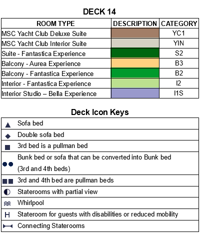 MSC Grandiosa Deck 14 - Divina plan keys