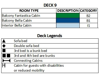MSC Musica Deck 9 - Intermezzo plan keys