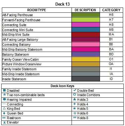 Norwegian Bliss Deck 13 plan keys