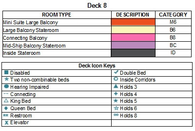 Norwegian Bliss Deck 8 plan keys