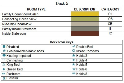 Norwegian Bliss Deck 5 plan keys