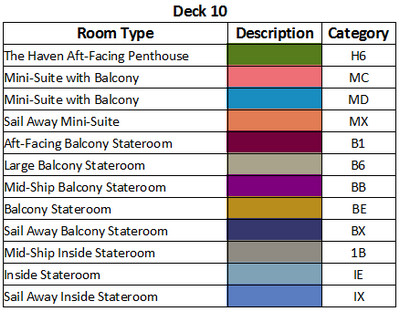 Norwegian Epic Deck 10 plan keys