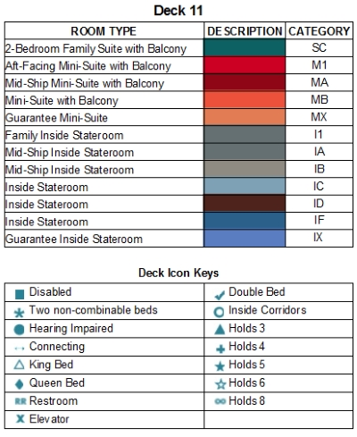 Norwegian Gem Deck 11 plan keys