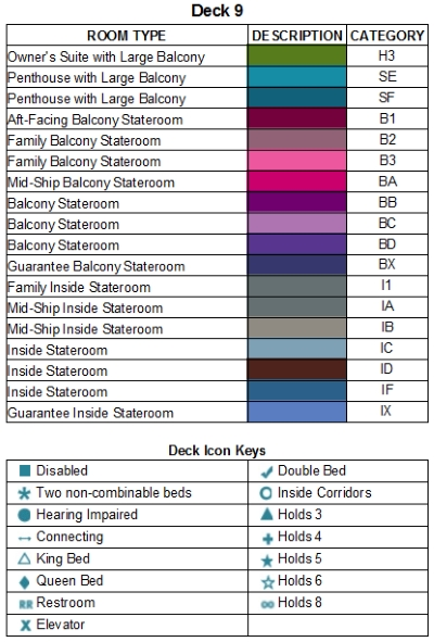 Norwegian Gem Deck 9 plan keys