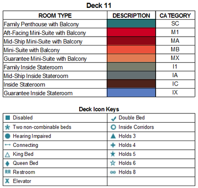 Norwegian Jade Deck 11 plan keys