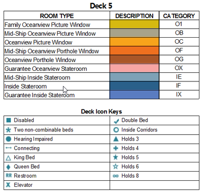 Norwegian Jade Deck 5 plan keys