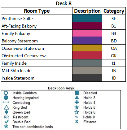 Norwegian Jewel Deck 8 plan keys