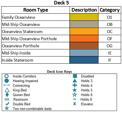 Norwegian Jewel Deck 5 plan keys