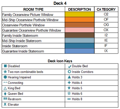 Norwegian Spirit Deck 4 plan keys