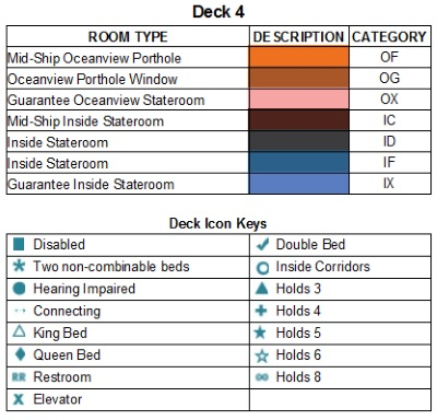 Norwegian Sun Biscayne Deck overview