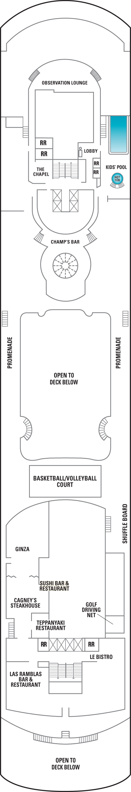 Norwegian Sun Sports Deck layout