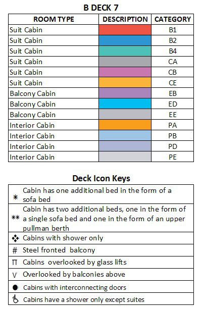 Arcadia B Deck plan keys