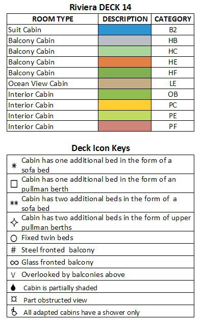 Ventura Riviera Deck plan keys