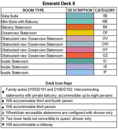 Caribbean Princess Emerald Deck 8 plan keys