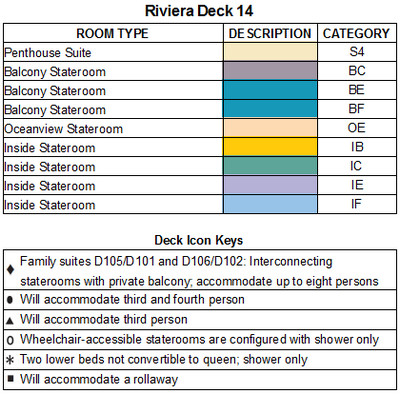 Caribbean Princess Riviera Deck 14 plan keys