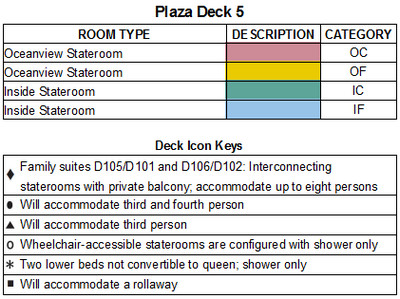 Caribbean Princess Plaza Deck 5 plan keys