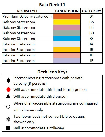 Crown Princess Baja Deck 11 plan keys