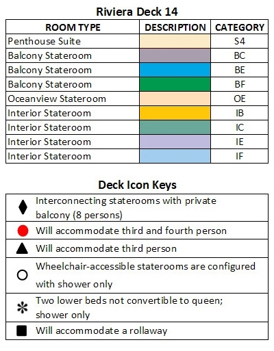 Crown Princess Riviera Deck 14 plan keys