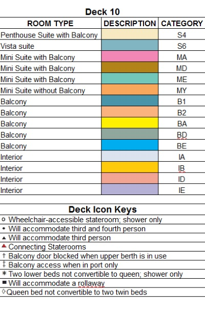 Island Princess Caribe Deck 10 plan keys