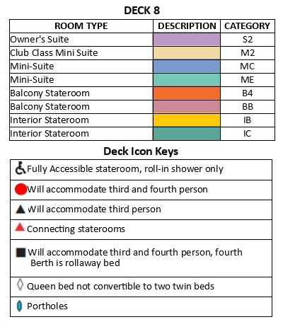 Pacific Princess Deck 8 plan keys