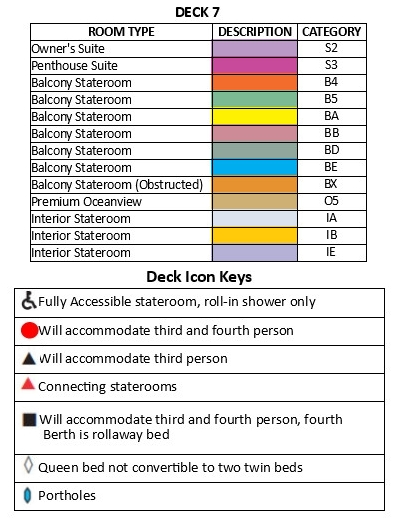 Pacific Princess Deck 7 plan keys