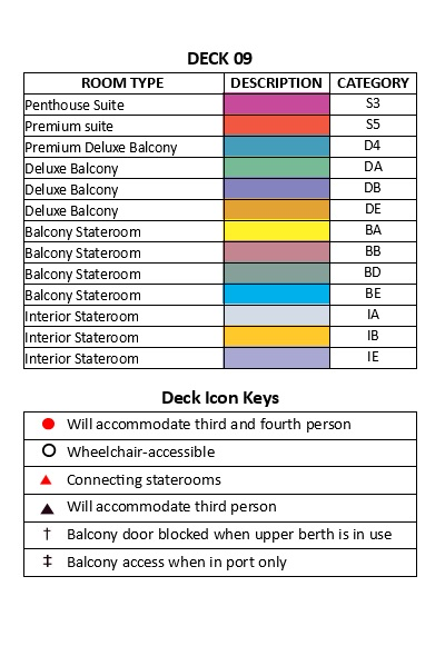 Sky Princess Deck 9 - Dolphin plan keys