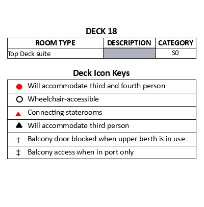 Sky Princess Deck18 - Sky plan keys