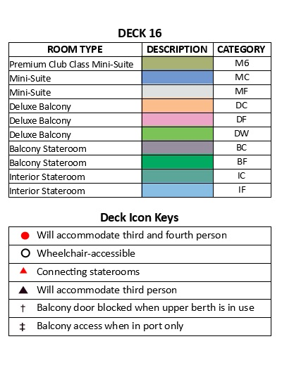 Sky Princess Deck 16 - Lido plan keys