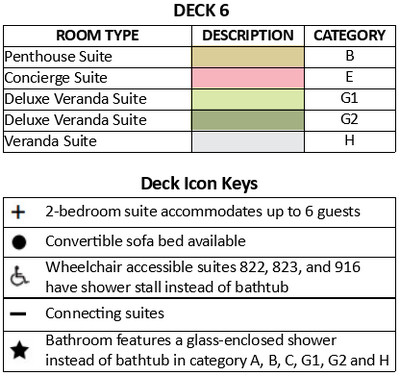 Seven Seas Splendor Deck 6 plan keys
