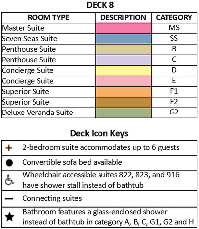 Seven Seas Splendor Deck 8 plan keys
