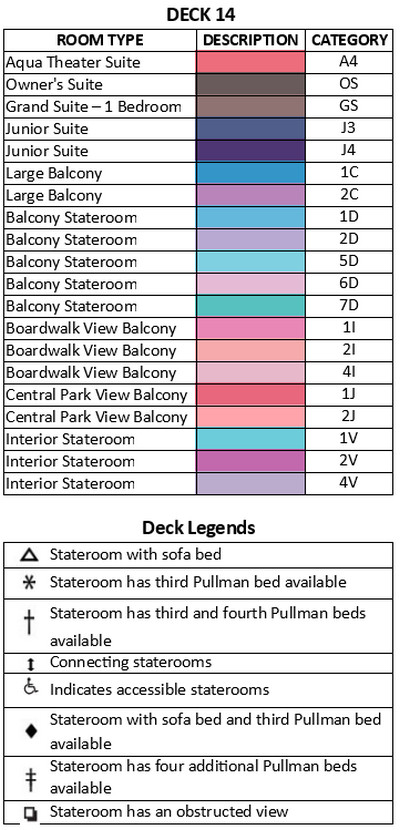 Allure Of The Seas Deck 14 plan keys