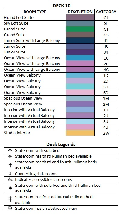 Anthem Of The Seas Deck 10	 plan keys