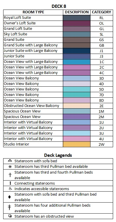 Anthem Of The Seas Deck 8 plan keys