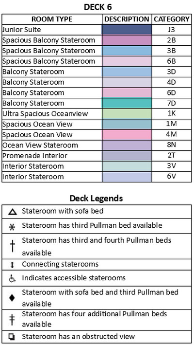 Explorer Of The Seas Deck 6 plan keys