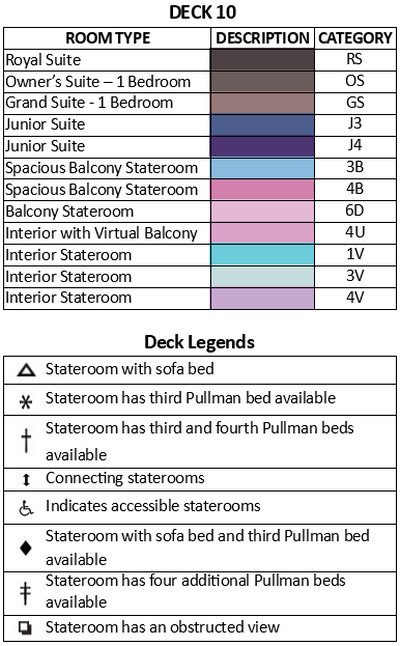 Explorer Of The Seas Deck 10 plan keys