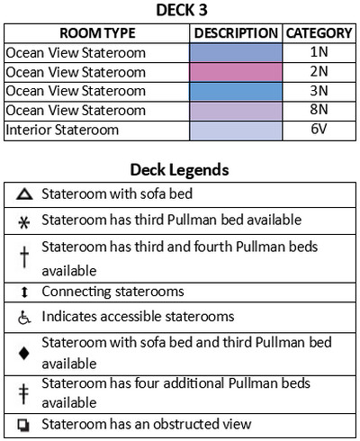 Explorer Of The Seas Deck 3 plan keys